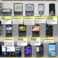 perjalanan-blackberry